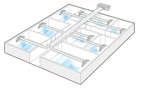 Schematic of Ducted Air Conditioning system.