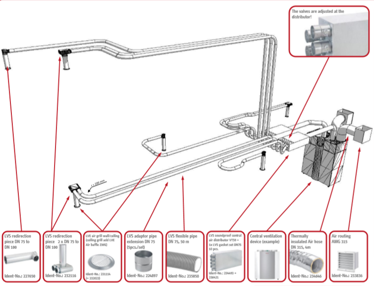 Schematic of Stiebel Eltron centralised heat recovery ventilation system design.