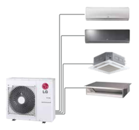 Image of LG Multi Split systems with single outdoor unit connected to multiple indoor units, various types available